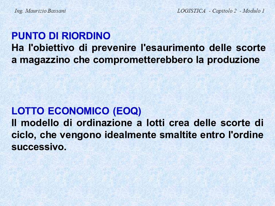 Ing. Maurizio Bassani LOGISTICA - Capitolo 2 - Modulo 1 PUNTO DI RIORDINO Ha l'obiettivo di prevenire l'esaurimento delle scorte a magazzino che compr