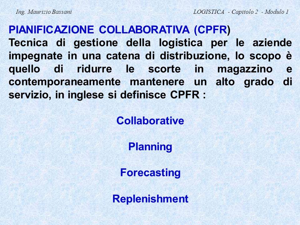 Ing. Maurizio Bassani LOGISTICA - Capitolo 2 - Modulo 1 PIANIFICAZIONE COLLABORATIVA (CPFR) Tecnica di gestione della logistica per le aziende impegna