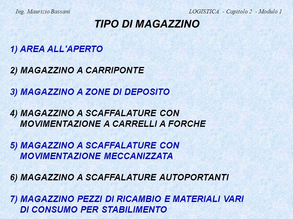 Ing. Maurizio Bassani LOGISTICA - Capitolo 2 - Modulo 1 TIPO DI MAGAZZINO 1) AREA ALL'APERTO 2) MAGAZZINO A CARRIPONTE 3) MAGAZZINO A ZONE DI DEPOSITO
