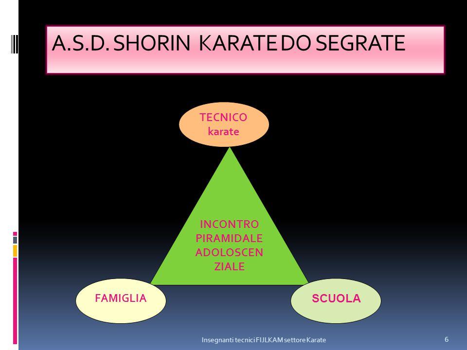 A.S.D. SHORIN KARATE DO SEGRATE Insegnanti tecnici FIJLKAM settore Karate 6 INCONTRO PIRAMIDALE ADOLOSCEN ZIALE TECNICO karate FAMIGLIA SCUOLA