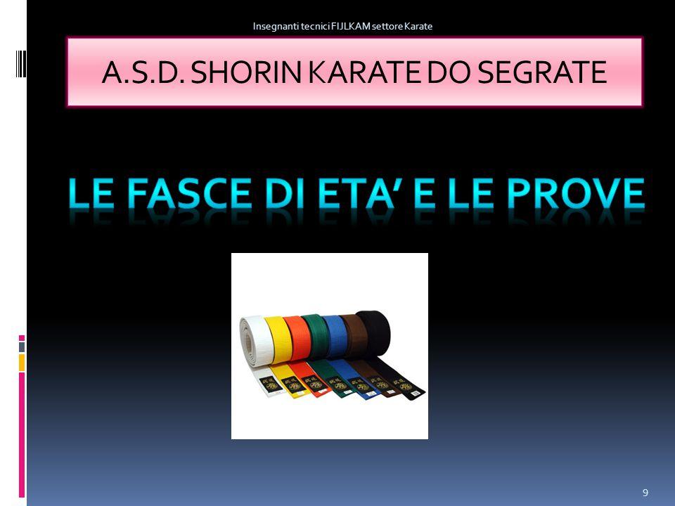 A.S.D. SHORIN KARATE DO SEGRATE Insegnanti tecnici FIJLKAM settore Karate 9