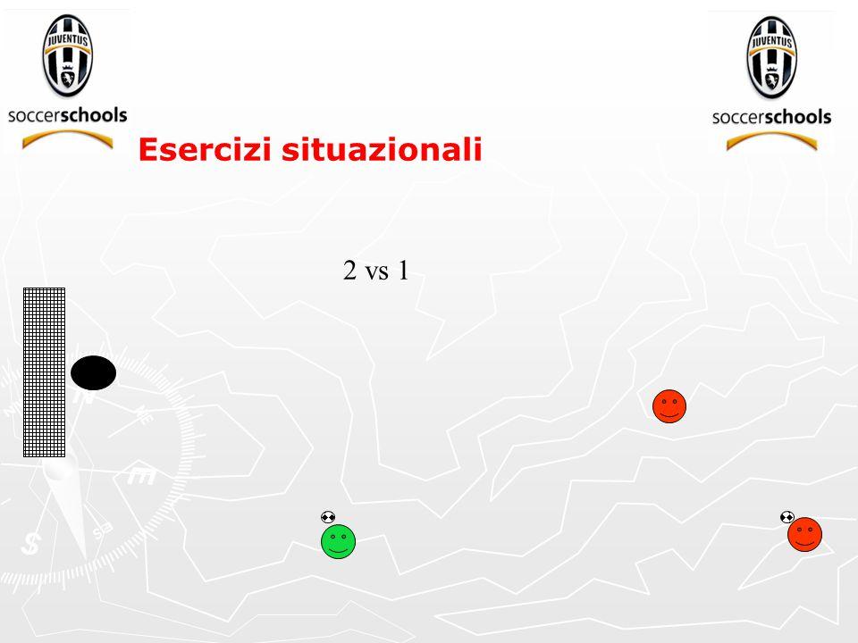 Esercizi situazionali 2 vs 1