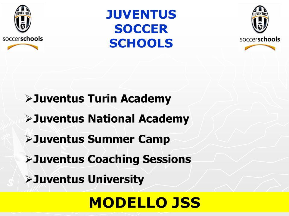 JUVENTUS SOCCER SCHOOLS  Juventus Turin Academy  Juventus National Academy  Juventus Summer Camp  Juventus Coaching Sessions  Juventus University MODELLO JSS