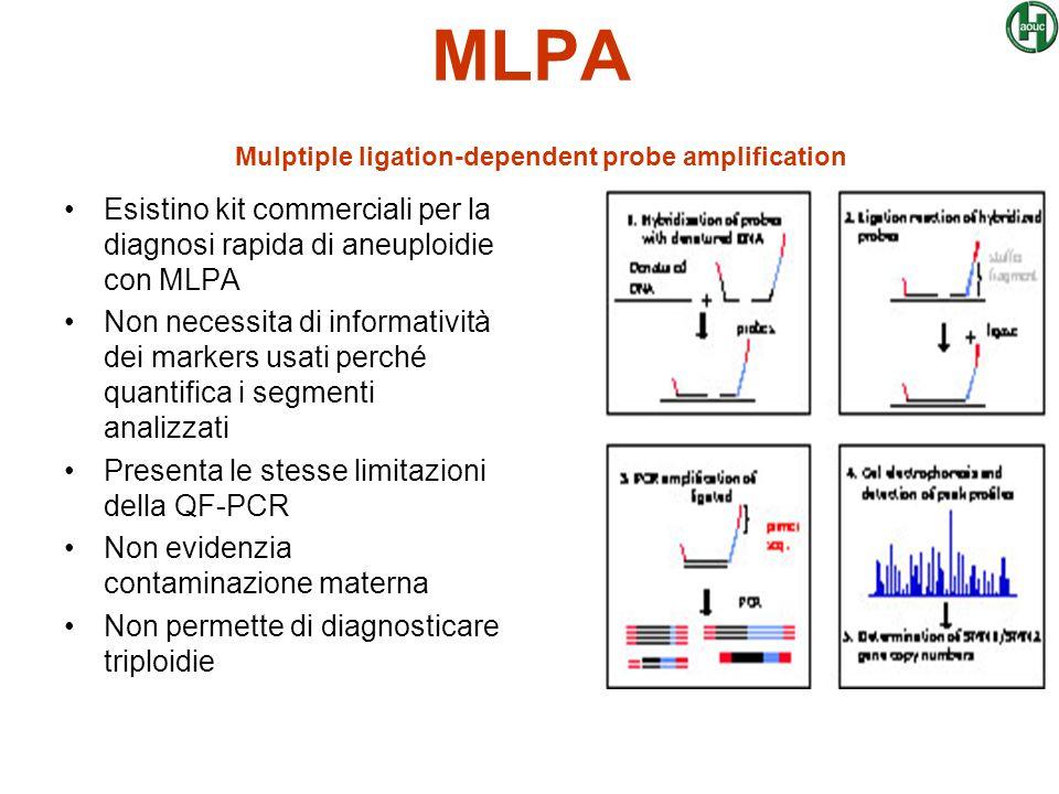 MLPA Mulptiple ligation-dependent probe amplification Esistino kit commerciali per la diagnosi rapida di aneuploidie con MLPA Non necessita di informa