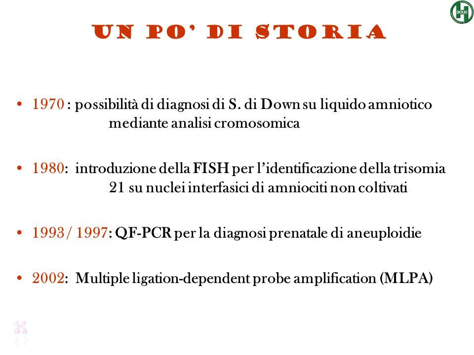 Un po' di storia 1970 : possibilità di diagnosi di S. di Down su liquido amniotico mediante analisi cromosomica 1980: introduzione della FISH per l'id