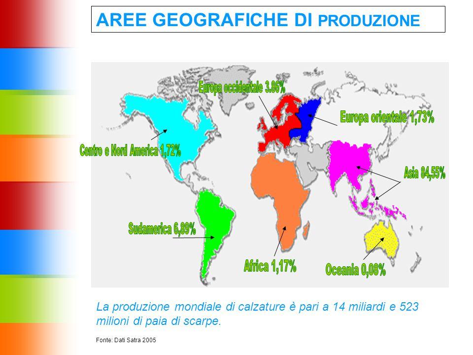 AREE GEOGRAFICHE DI PRODUZIONE Fonte: Dati Satra 2005 La produzione mondiale di calzature è pari a 14 miliardi e 523 milioni di paia di scarpe.