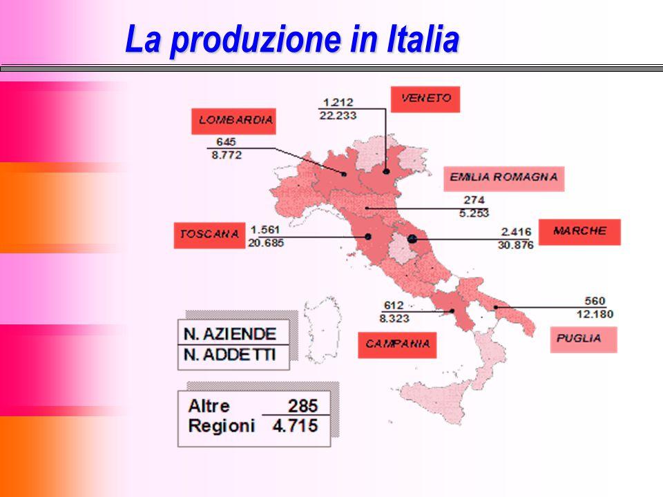 La produzione in Italia