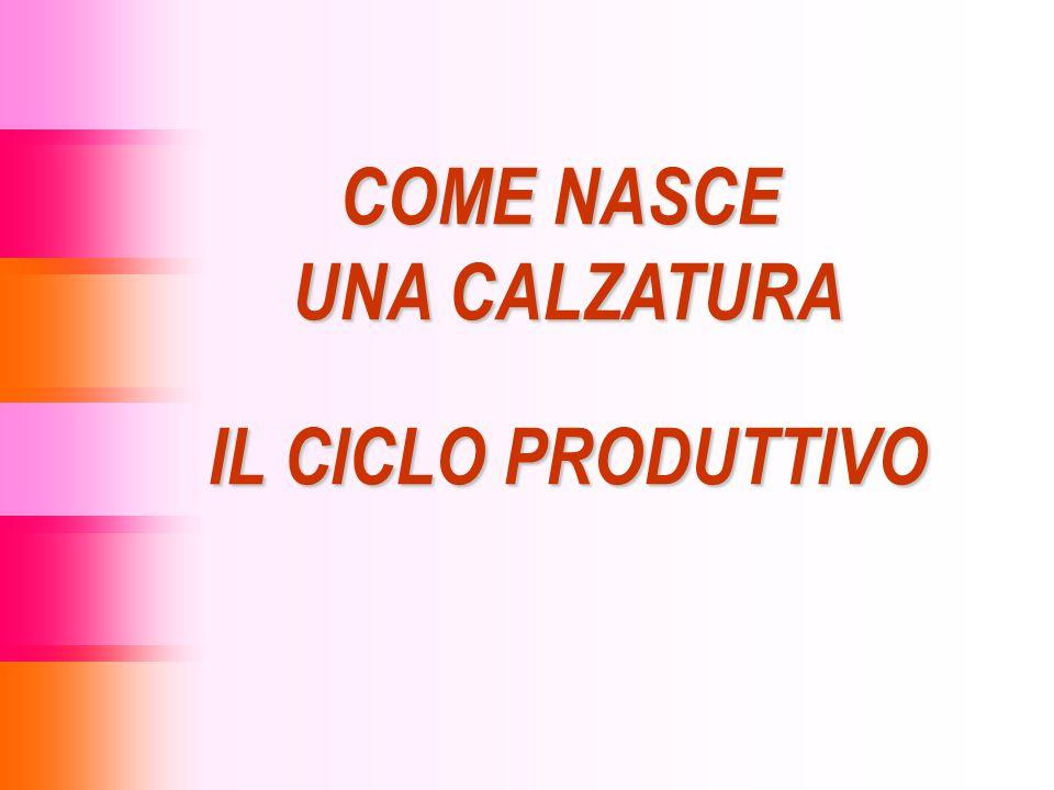 COME NASCE UNA CALZATURA IL CICLO PRODUTTIVO