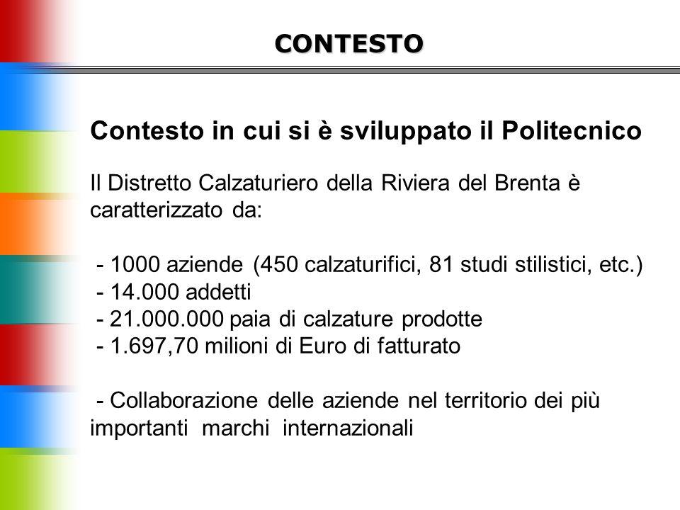 CONTESTO Contesto in cui si è sviluppato il Politecnico Il Distretto Calzaturiero della Riviera del Brenta è caratterizzato da: - 1000 aziende (450 calzaturifici, 81 studi stilistici, etc.) - 14.000 addetti - 21.000.000 paia di calzature prodotte - 1.697,70 milioni di Euro di fatturato - Collaborazione delle aziende nel territorio dei più importanti marchi internazionali