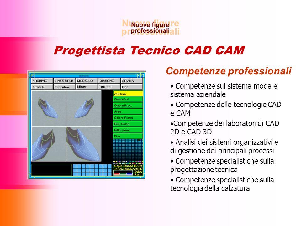 Progettista Tecnico CAD CAM Competenze professionali Competenze sul sistema moda e sistema aziendale Competenze delle tecnologie CAD e CAM Competenze dei laboratori di CAD 2D e CAD 3D Analisi dei sistemi organizzativi e di gestione dei principali processi Competenze specialistiche sulla progettazione tecnica Competenze specialistiche sulla tecnologia della calzatura