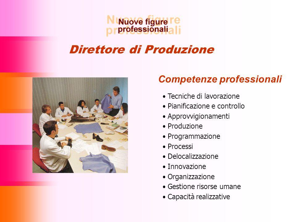 Direttore di Produzione Tecniche di lavorazione Pianificazione e controllo Approvvigionamenti Produzione Programmazione Processi Delocalizzazione Innovazione Organizzazione Gestione risorse umane Capacità realizzative Competenze professionali
