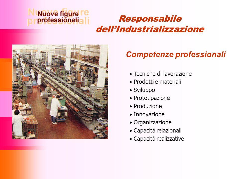 Responsabile dell'Industrializzazione Tecniche di lavorazione Prodotti e materiali Sviluppo Prototipazione Produzione Innovazione Organizzazione Capacità relazionali Capacità realizzative Competenze professionali