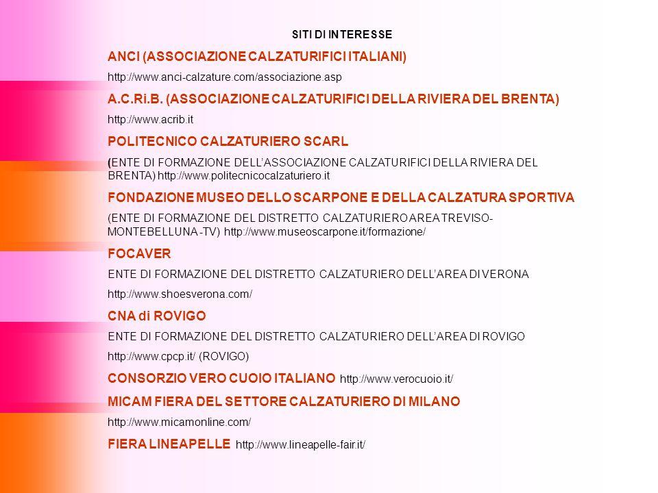 SITI DI INTERESSE ANCI (ASSOCIAZIONE CALZATURIFICI ITALIANI) http://www.anci-calzature.com/associazione.asp A.C.Ri.B. (ASSOCIAZIONE CALZATURIFICI DELL