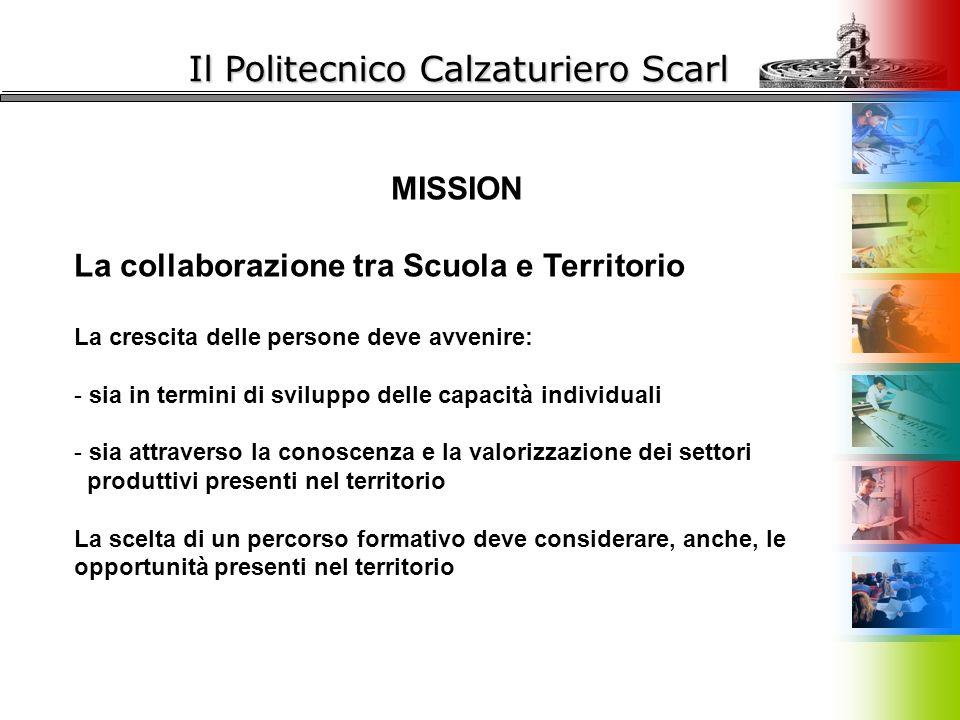 Il Politecnico Calzaturiero Scarl MISSION La collaborazione tra Scuola e Territorio La crescita delle persone deve avvenire: - sia in termini di svilu