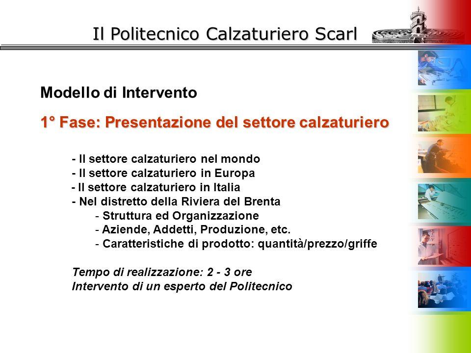 Il Politecnico Calzaturiero Scarl Modello di Intervento - Il settore calzaturiero nel mondo - Il settore calzaturiero in Europa - Il settore calzaturiero in Italia - Nel distretto della Riviera del Brenta - Struttura ed Organizzazione - Aziende, Addetti, Produzione, etc.