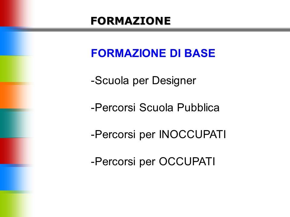 FORMAZIONE DI BASE -Scuola per Designer -Percorsi Scuola Pubblica -Percorsi per INOCCUPATI -Percorsi per OCCUPATI FORMAZIONE
