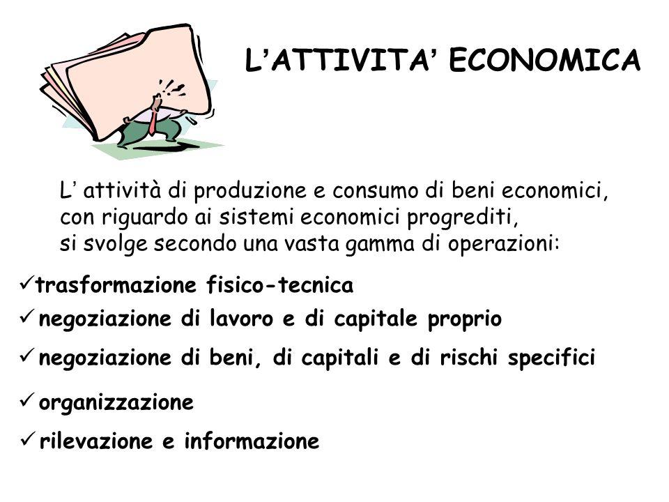 L' attività di produzione e consumo di beni economici, con riguardo ai sistemi economici progrediti, si svolge secondo una vasta gamma di operazioni: