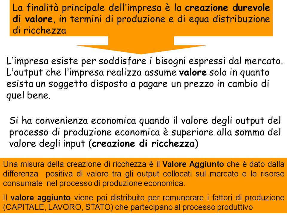 La finalità principale dell'impresa è la creazione durevole di valore, in termini di produzione e di equa distribuzione di ricchezza L'impresa esiste