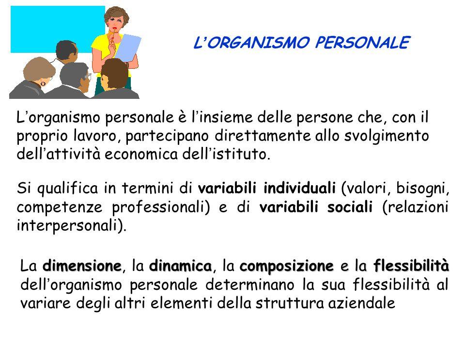 dimensionedinamicacomposizione e la flessibilità La dimensione, la dinamica, la composizione e la flessibilità dell'organismo personale determinano la