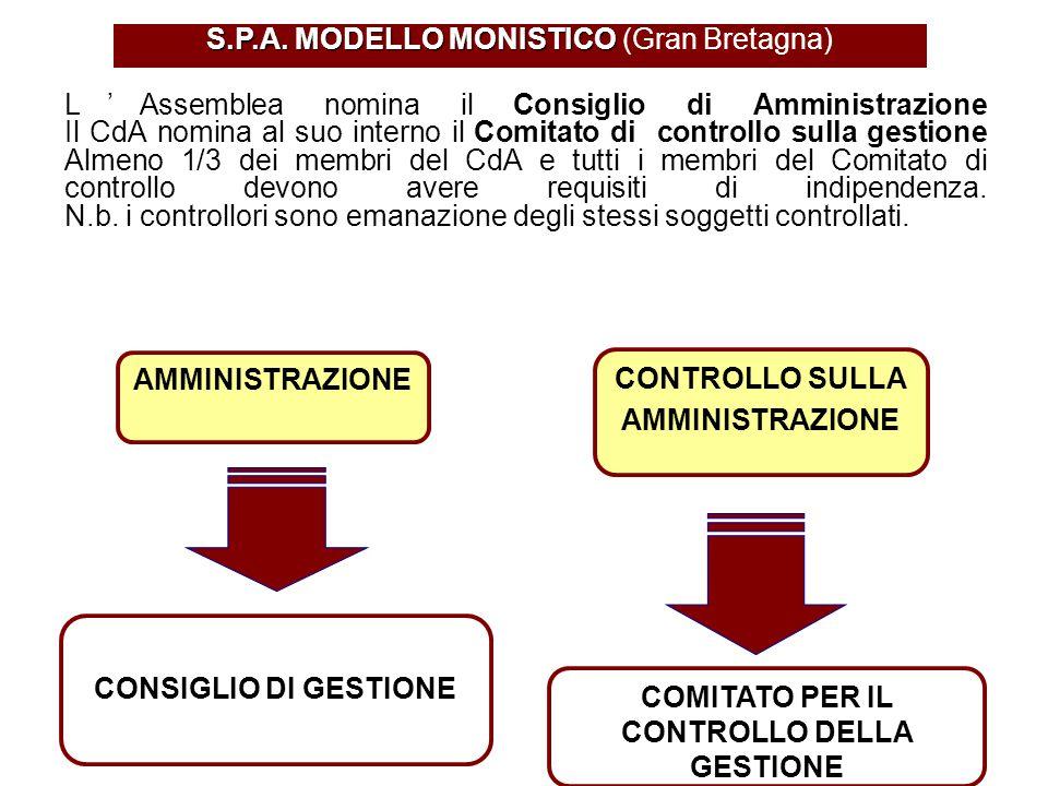 S.P.A. MODELLO MONISTICO S.P.A. MODELLO MONISTICO (Gran Bretagna) AMMINISTRAZIONE CONSIGLIO DI GESTIONE COMITATO PER IL CONTROLLO DELLA GESTIONE CONTR