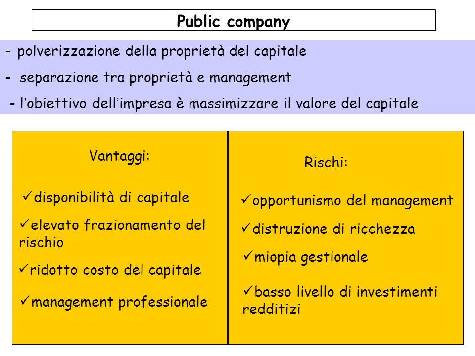 Vantaggi: Rischi: Public company - polverizzazione della proprietà del capitale - separazione tra proprietà e management - l'obiettivo dell'impresa è