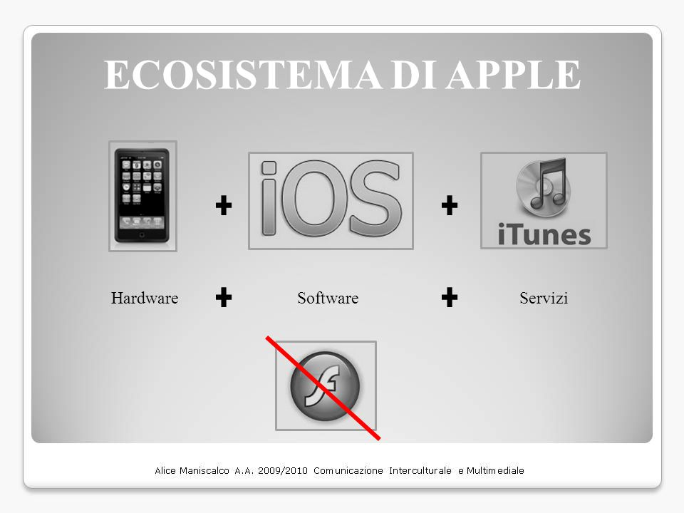 ECOSISTEMA DI APPLE HardwareSoftwareServizi