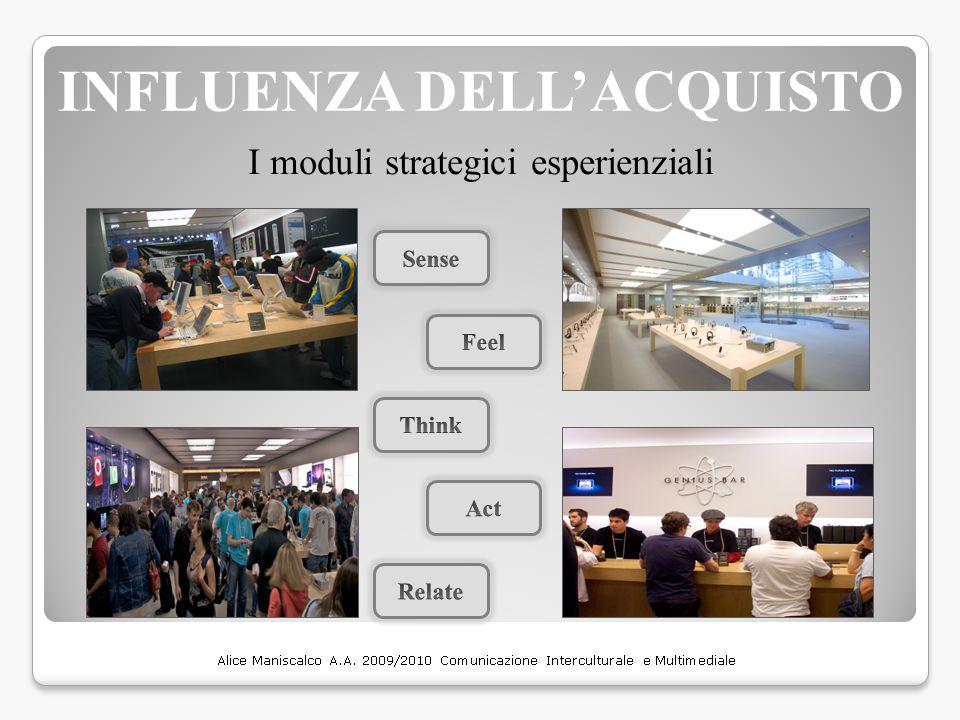 INFLUENZA DELL'ACQUISTO I moduli strategici esperienziali