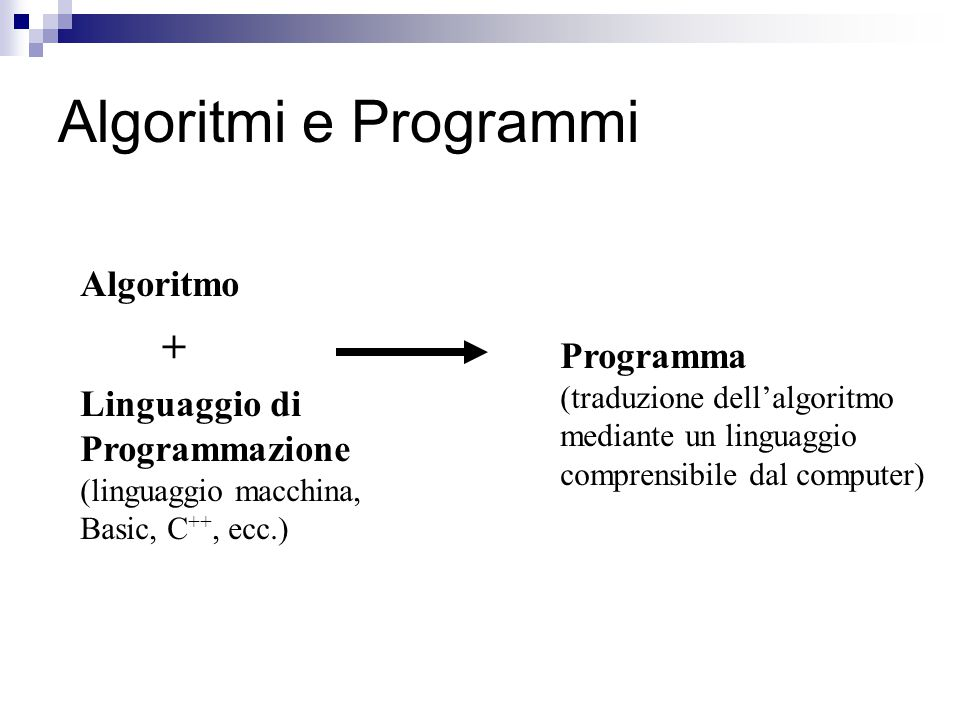 Algoritmi e Programmi Algoritmo Linguaggio di Programmazione (linguaggio macchina, Basic, C ++, ecc.) + Programma (traduzione dell'algoritmo mediante