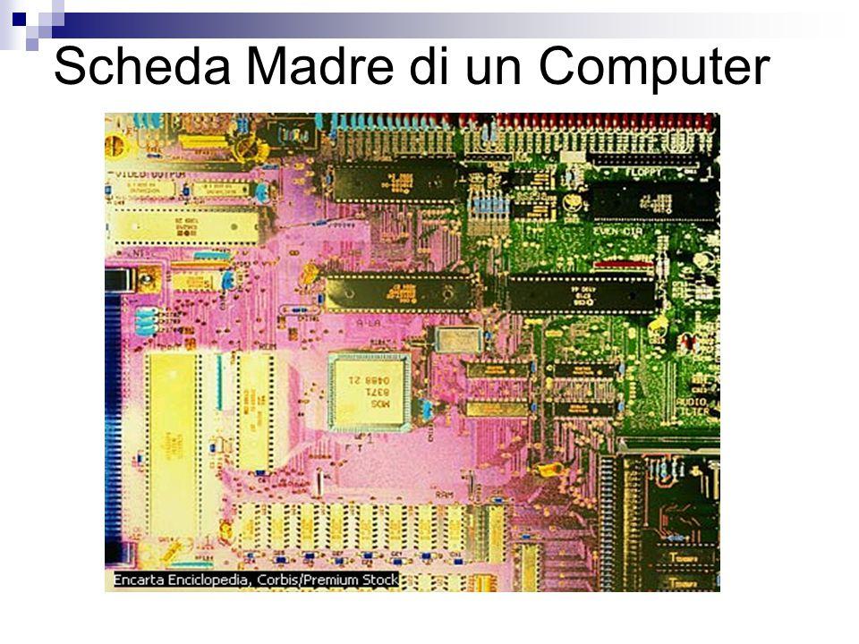 Scheda Madre di un Computer