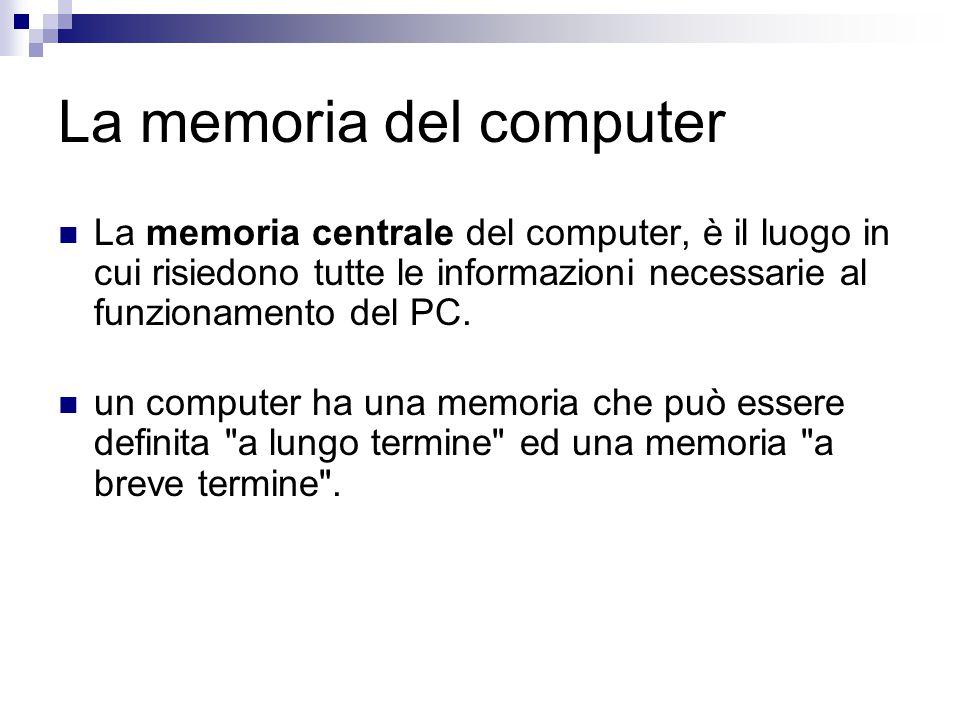 La memoria del computer La memoria centrale del computer, è il luogo in cui risiedono tutte le informazioni necessarie al funzionamento del PC. un com