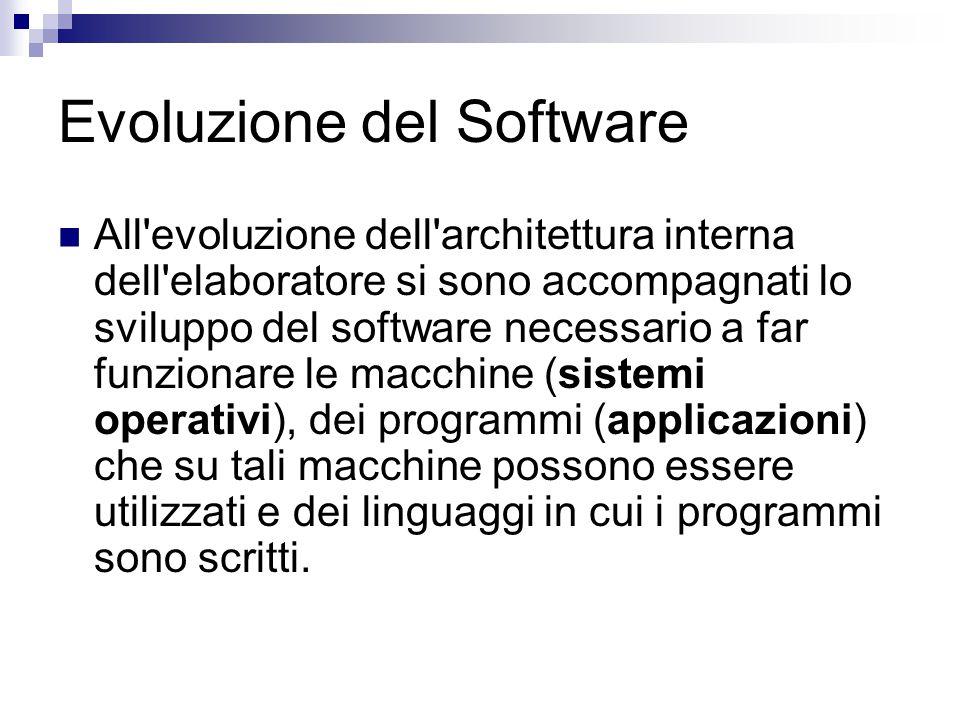 Evoluzione del Software All'evoluzione dell'architettura interna dell'elaboratore si sono accompagnati lo sviluppo del software necessario a far funzi