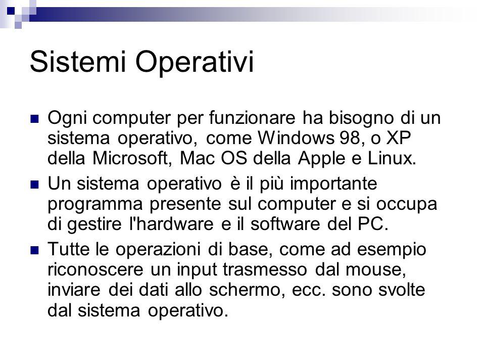Sistemi Operativi Ogni computer per funzionare ha bisogno di un sistema operativo, come Windows 98, o XP della Microsoft, Mac OS della Apple e Linux.