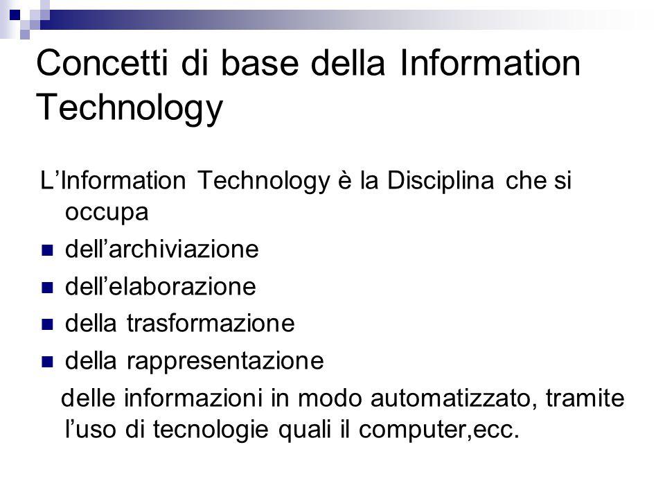 Concetti di base della Information Technology L'Information Technology è la Disciplina che si occupa dell'archiviazione dell'elaborazione della trasfo
