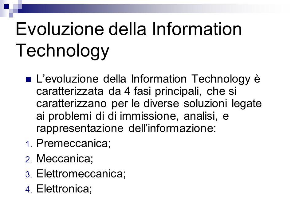 Evoluzione della Information Technology L'evoluzione della Information Technology è caratterizzata da 4 fasi principali, che si caratterizzano per le