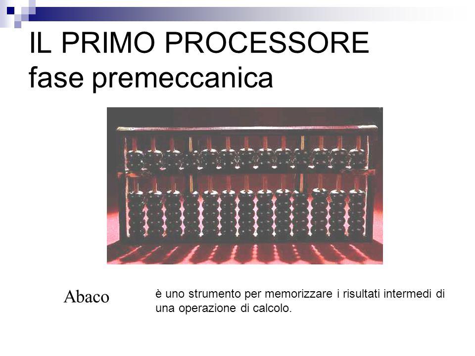 IL PRIMO PROCESSORE fase premeccanica Abaco è uno strumento per memorizzare i risultati intermedi di una operazione di calcolo.
