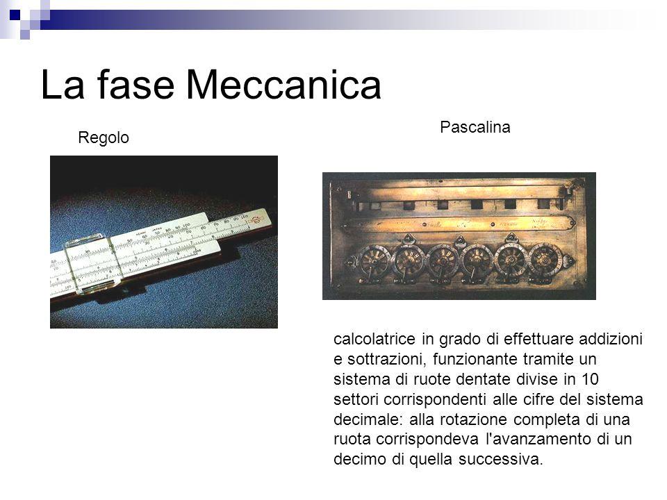 La fase Meccanica Regolo Pascalina calcolatrice in grado di effettuare addizioni e sottrazioni, funzionante tramite un sistema di ruote dentate divise