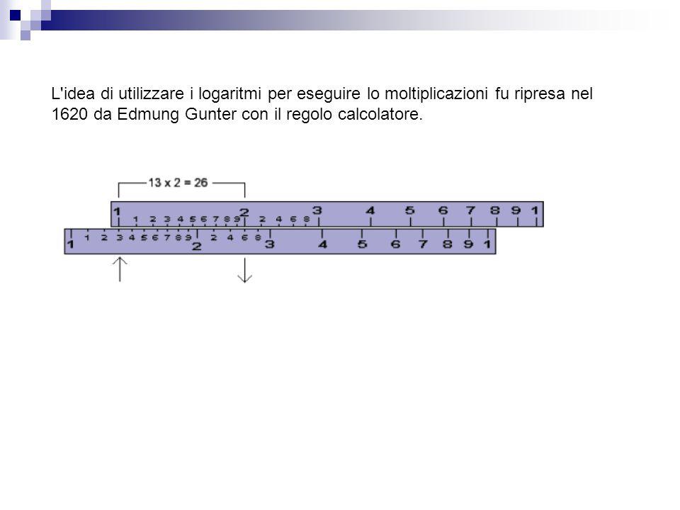 L'idea di utilizzare i logaritmi per eseguire lo moltiplicazioni fu ripresa nel 1620 da Edmung Gunter con il regolo calcolatore.