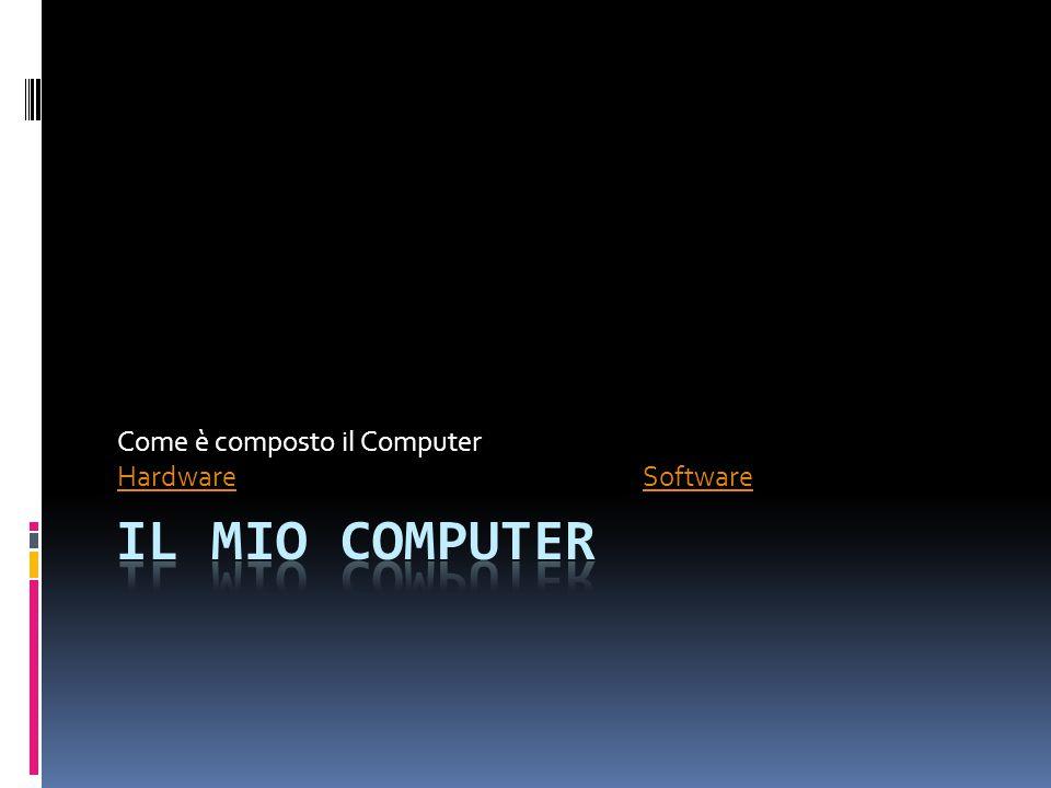 Come è composto il Computer HardwareHardware SoftwareSoftware
