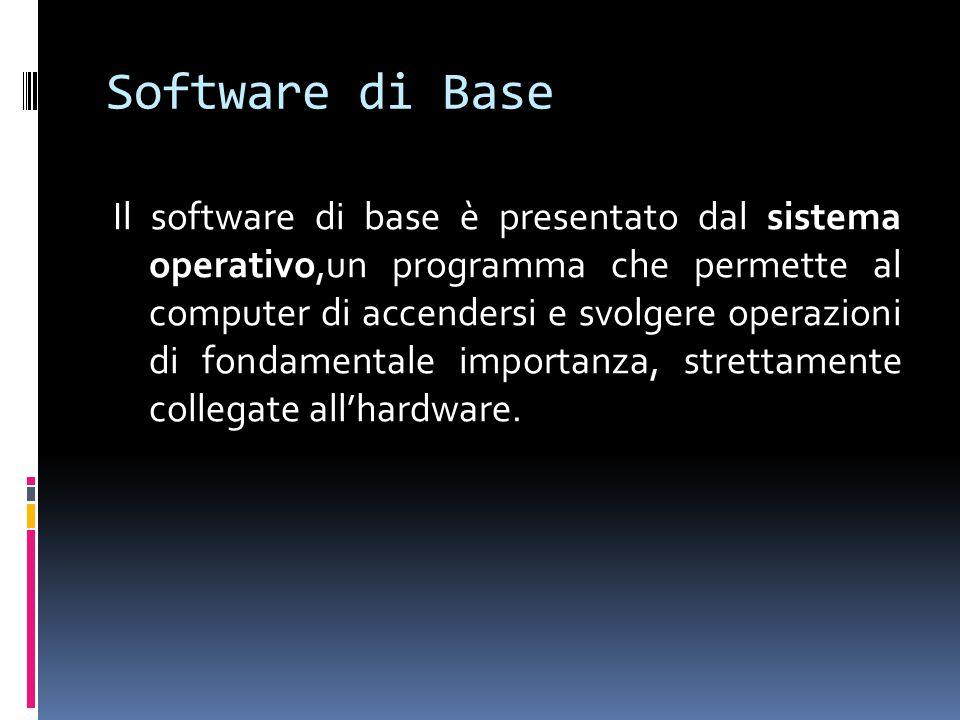 Software di Base Il software di base è presentato dal sistema operativo,un programma che permette al computer di accendersi e svolgere operazioni di f