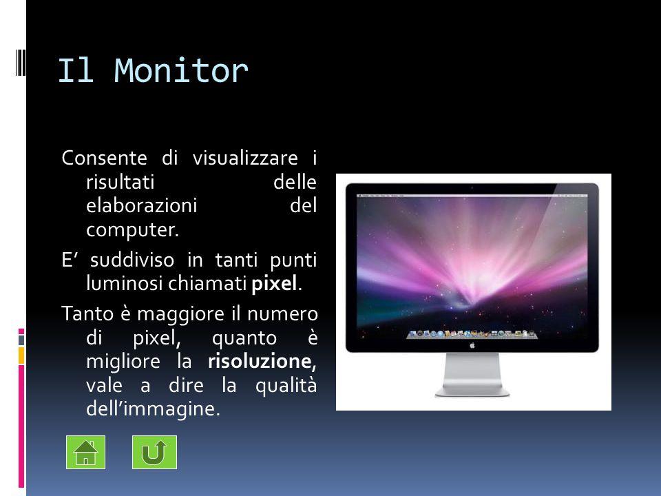 Il Monitor Consente di visualizzare i risultati delle elaborazioni del computer. E' suddiviso in tanti punti luminosi chiamati pixel. Tanto è maggiore