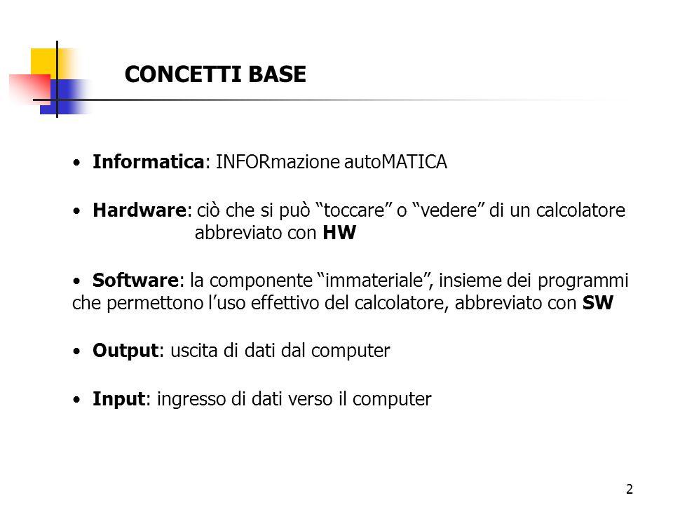 1 Applicazioni dell'informatica Amministrazione pubblica automazione del lavoro d'ufficio (elaborazione testi, gestione dati, …) informatica individua