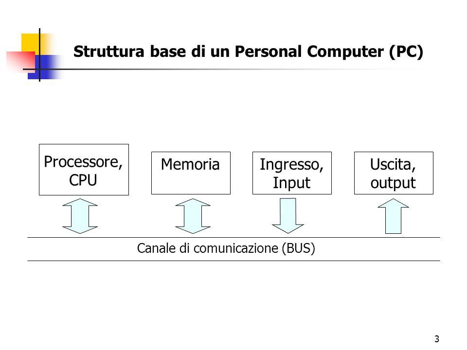 13 Tipi di Software sw Di sistema Applicativo (programmi) (Sistema Operativo) (SW applicativo) Word – Excel – ecc.