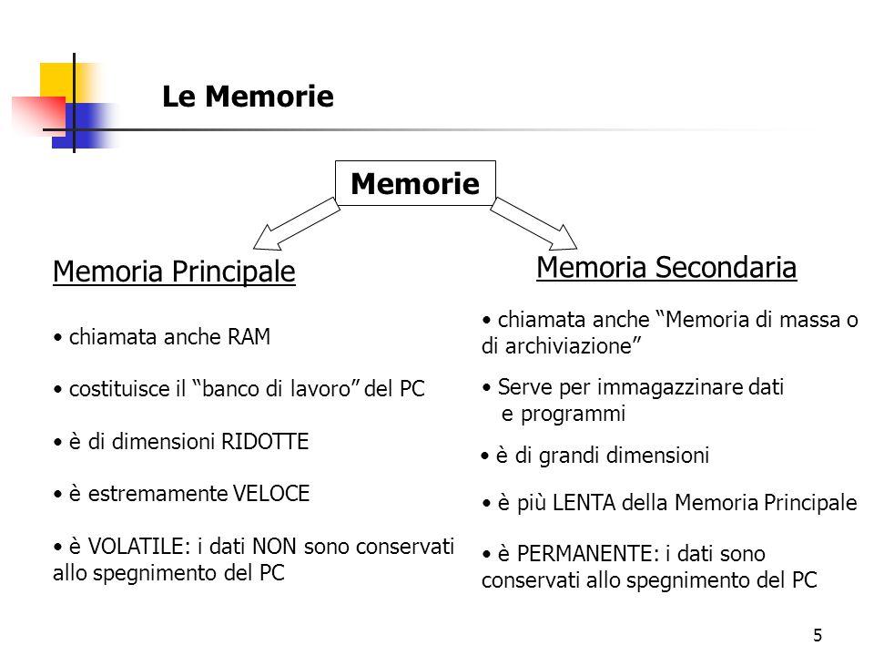 5 Le Memorie Memorie Memoria Principale chiamata anche RAM costituisce il banco di lavoro del PC è di dimensioni RIDOTTE è estremamente VELOCE è VOLATILE: i dati NON sono conservati allo spegnimento del PC Memoria Secondaria chiamata anche Memoria di massa o di archiviazione Serve per immagazzinare dati e programmi è di grandi dimensioni è più LENTA della Memoria Principale è PERMANENTE: i dati sono conservati allo spegnimento del PC