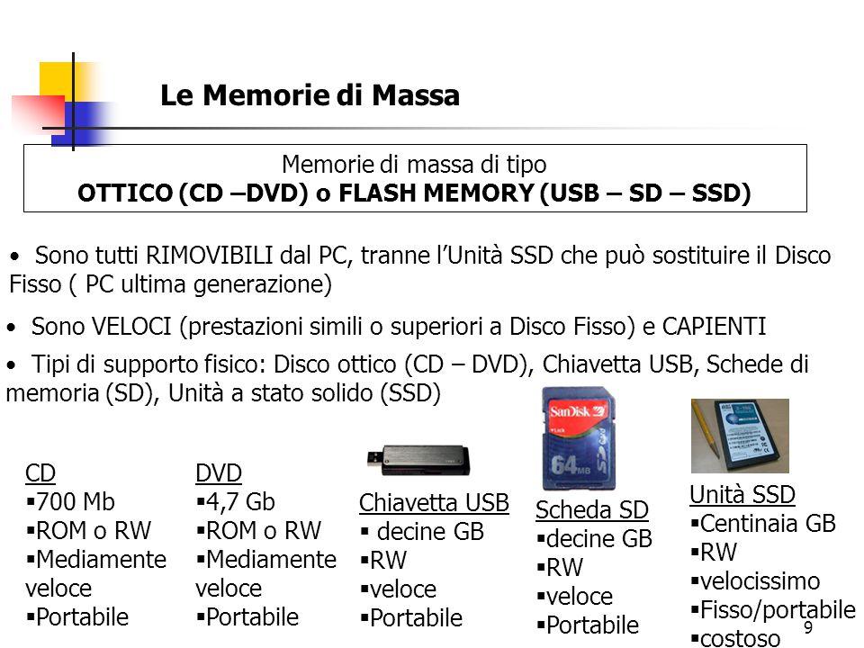 9 Le Memorie di Massa Sono tutti RIMOVIBILI dal PC, tranne l'Unità SSD che può sostituire il Disco Fisso ( PC ultima generazione) Sono VELOCI (prestazioni simili o superiori a Disco Fisso) e CAPIENTI Memorie di massa di tipo OTTICO (CD –DVD) o FLASH MEMORY (USB – SD – SSD) Tipi di supporto fisico: Disco ottico (CD – DVD), Chiavetta USB, Schede di memoria (SD), Unità a stato solido (SSD) CD  700 Mb  ROM o RW  Mediamente veloce  Portabile DVD  4,7 Gb  ROM o RW  Mediamente veloce  Portabile Chiavetta USB  decine GB  RW  veloce  Portabile Scheda SD  decine GB  RW  veloce  Portabile Unità SSD  Centinaia GB  RW  velocissimo  Fisso/portabile  costoso