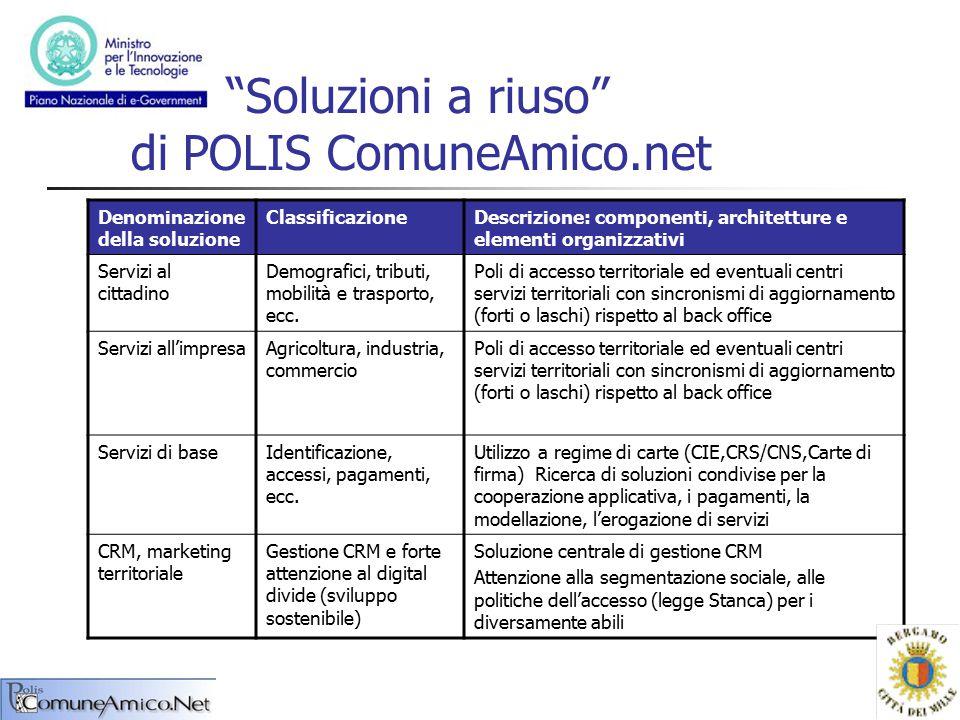 Soluzioni a riuso di POLIS ComuneAmico.net Denominazione della soluzione ClassificazioneDescrizione: componenti, architetture e elementi organizzativi Servizi al cittadino Demografici, tributi, mobilità e trasporto, ecc.