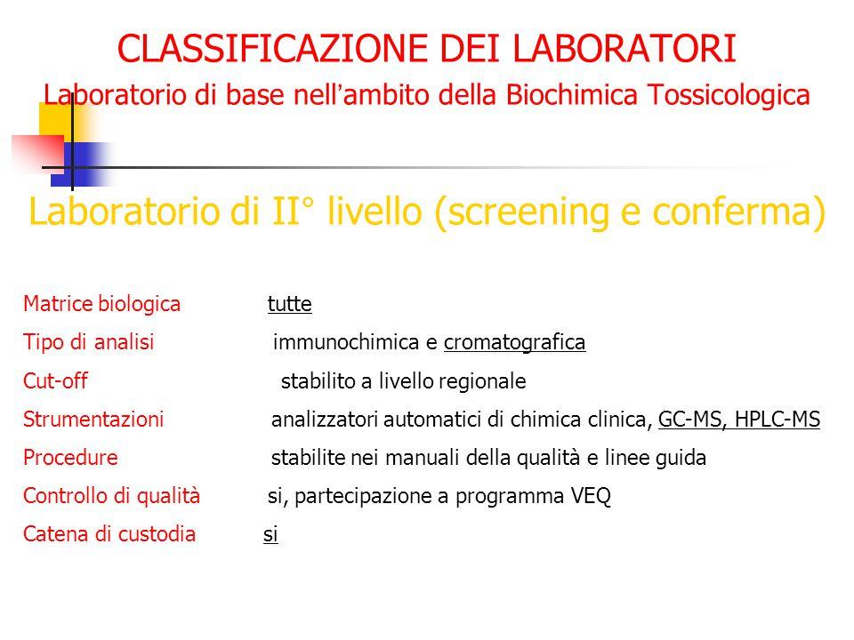 CLASSIFICAZIONE DEI LABORATORI Laboratorio di base nell ' ambito della Biochimica Tossicologica Laboratorio di II° livello (screening e conferma) Matr