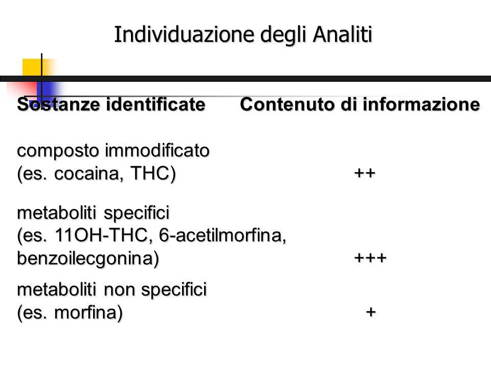 Sostanze identificate Contenuto di informazione composto immodificato (es. cocaina, THC) ++ metaboliti specifici (es. 11OH-THC, 6-acetilmorfina, benzo