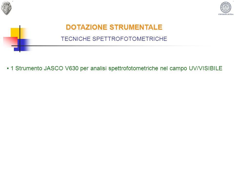 Sostanze identificate Contenuto di informazione composto immodificato (es.