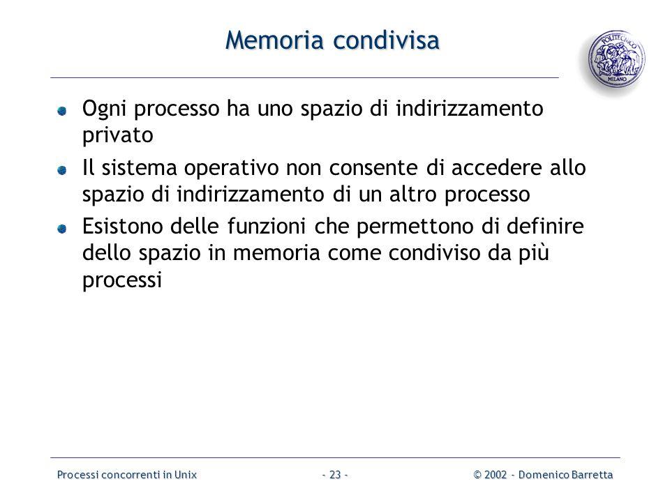 Processi concorrenti in Unix© 2002 - Domenico Barretta- 23 - Memoria condivisa Ogni processo ha uno spazio di indirizzamento privato Il sistema operativo non consente di accedere allo spazio di indirizzamento di un altro processo Esistono delle funzioni che permettono di definire dello spazio in memoria come condiviso da più processi