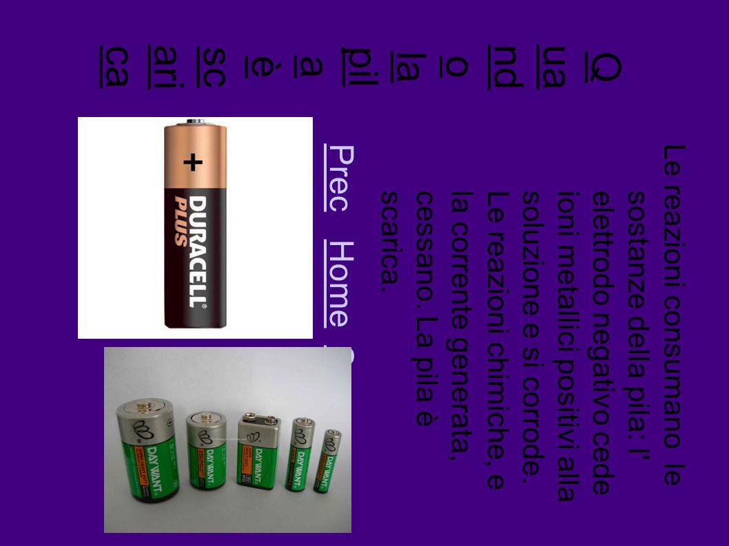Q uand o la pil aè sc ari ca Le reazioni consumano le sostanze della pila: l elettrodo negativo cedeioni metallici positivi allasoluzione e si corrode.Le reazioni chimiche, ela corrente generata,cessano.